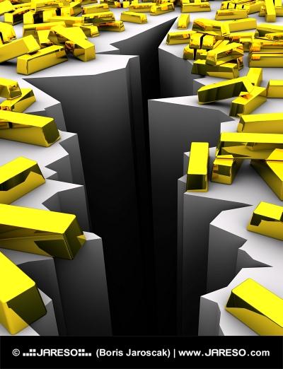 Wysokie nakłady inwestycyjne ryzyka