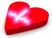 Srca in EKG